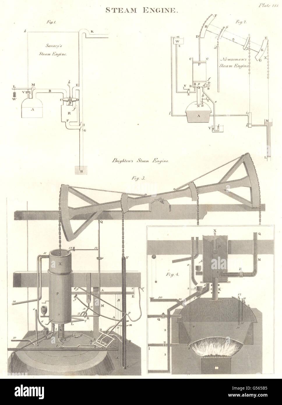 medium resolution of steam engines savary s newcomen s beighton s steam engines old print 1830