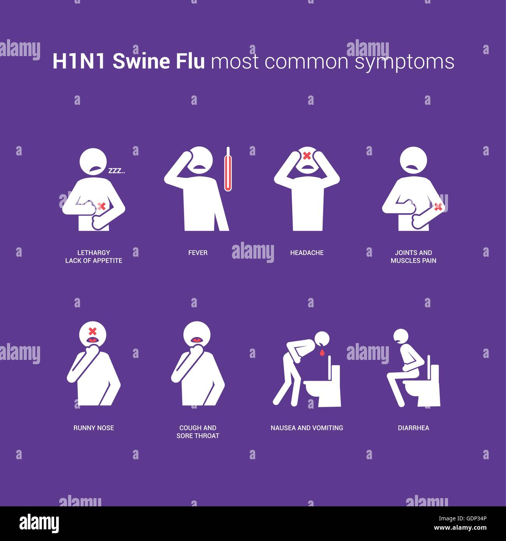 Flu Symptoms Stock Photos & Flu Symptoms Stock Images - Alamy