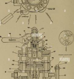 air brake text for engineers and firemen 1908 stock image [ 793 x 1390 Pixel ]