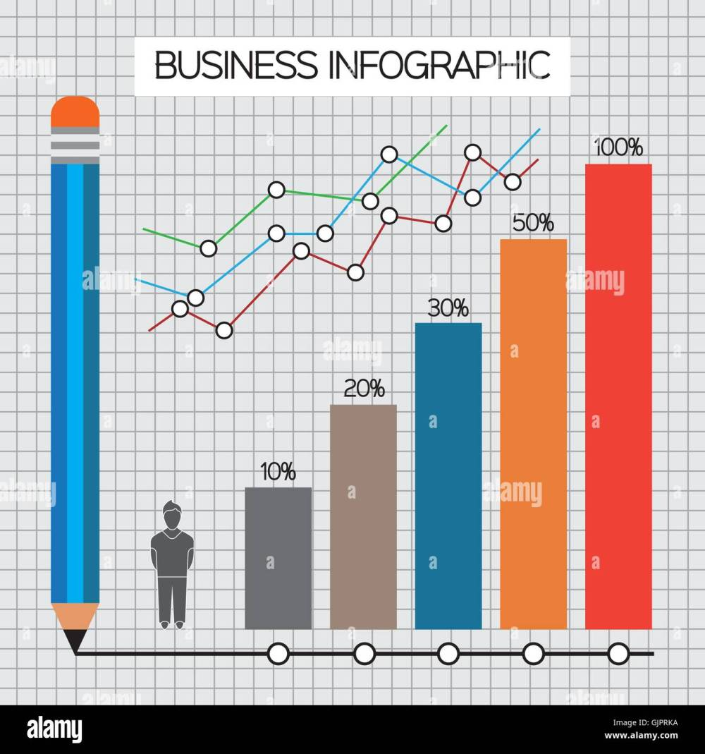 medium resolution of business infographic with icons persons pencil and diagrams flat design digital vector image