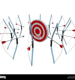 many bows and arrows aiming at one target in competition stock image [ 1300 x 1253 Pixel ]