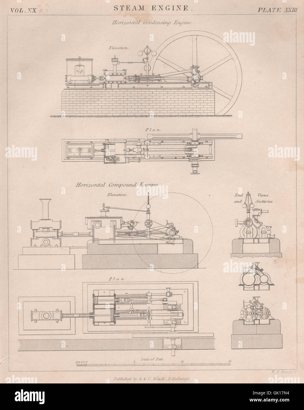 hight resolution of go back gt gallery for gt steam engine diagram boat wiring diagram go back gt gallery