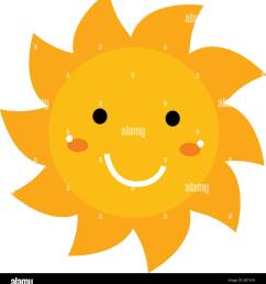 pretty smiling sun clipart isolated on white [ 1229 x 1390 Pixel ]