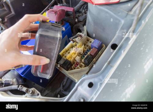 small resolution of the man opening fuse box of old car stock image