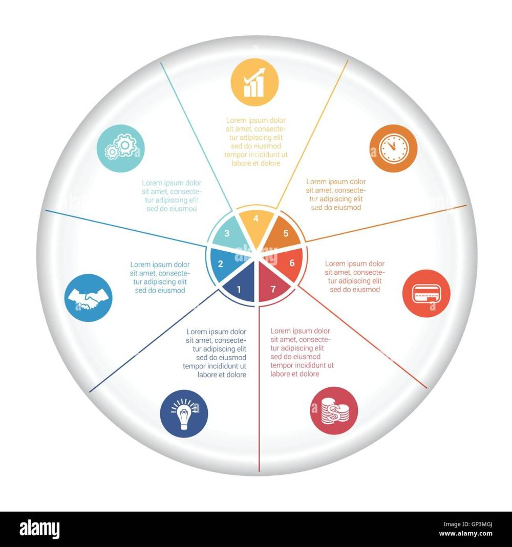 medium resolution of pie chart diagram data 7 options for text area template infographic with icons and numbered