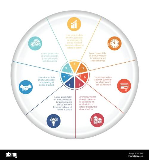 small resolution of pie chart diagram data 7 options for text area template infographic with icons and numbered