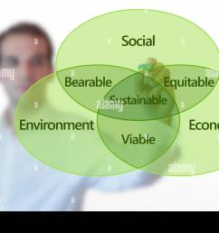 teacher presenting sustainable development concept with venn diagram on glass screen isolated on white [ 1300 x 956 Pixel ]