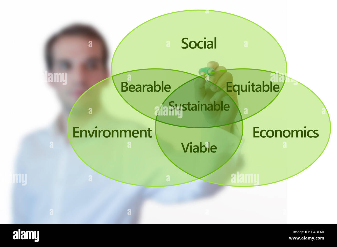 hight resolution of teacher presenting sustainable development concept with venn diagram on glass screen isolated on white