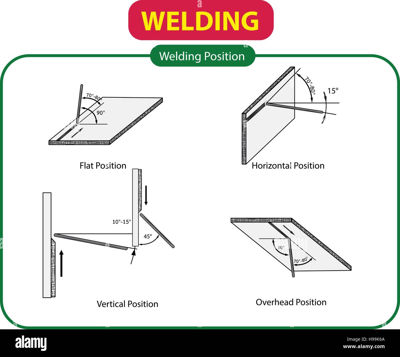 hight resolution of vector illustration of welding position