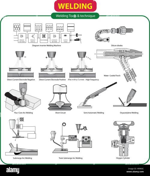 small resolution of vector illustration of welding tools