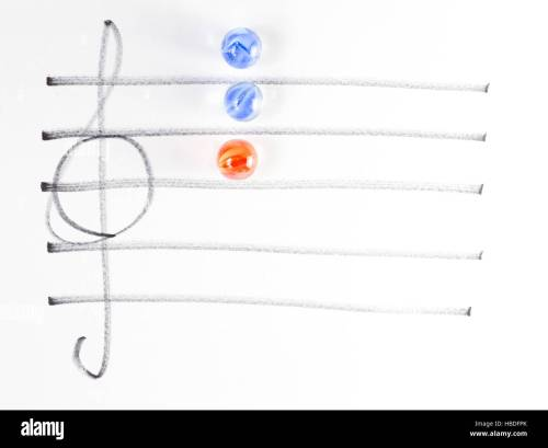 small resolution of the series of chord diagram c on handwritten sheet music stock image