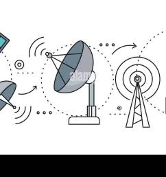 satellite internet global network providers technology wireless interconnection web traffic online connection and [ 1300 x 717 Pixel ]
