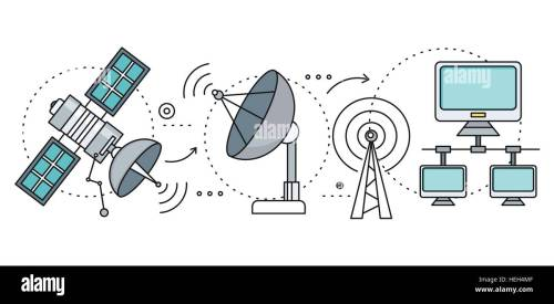 small resolution of satellite internet global network providers technology wireless interconnection web traffic online connection and