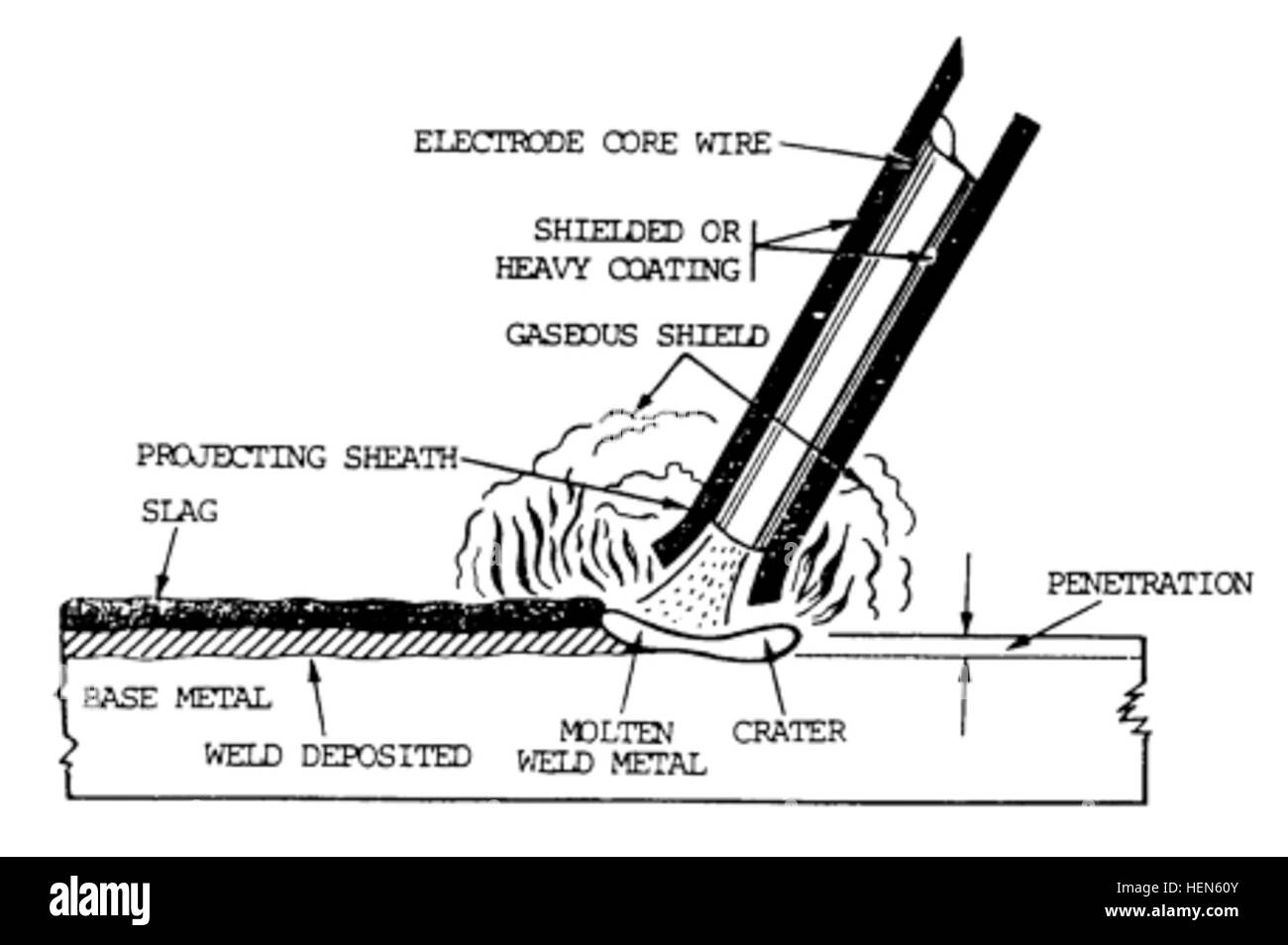 hight resolution of smaw weld area