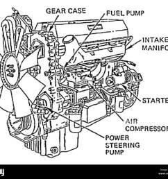 detroit 60 engine diagram wiring diagram advance detroit series 60 engine fan wiring diagram detroit 60 engine diagram [ 1300 x 1118 Pixel ]