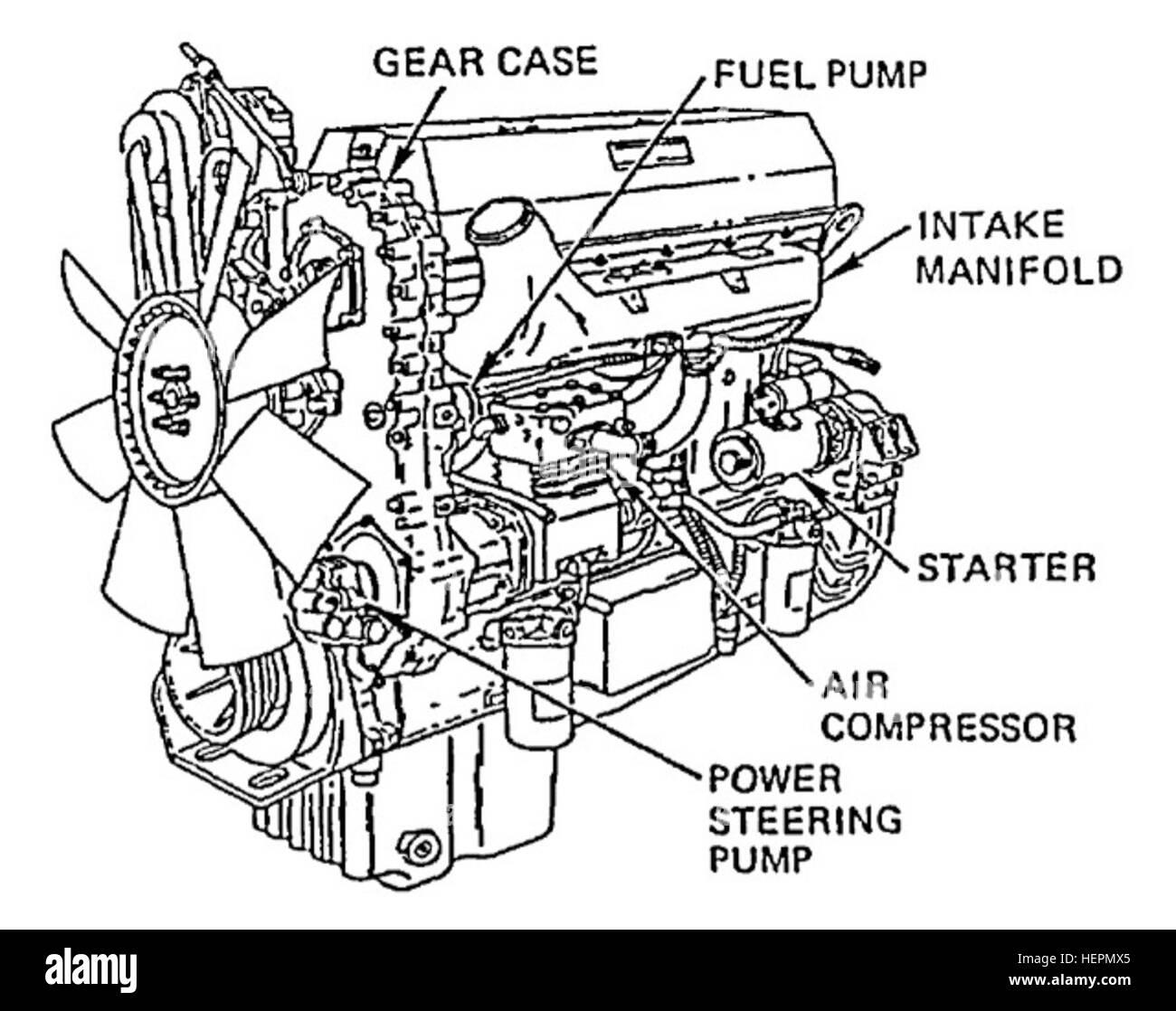 hight resolution of detroit 60 engine diagram wiring diagram advance detroit series 60 engine fan wiring diagram detroit 60 engine diagram