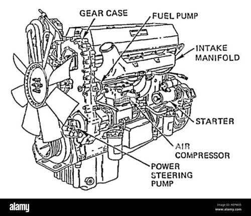 small resolution of detroit 60 engine diagram wiring diagram advance detroit series 60 engine fan wiring diagram detroit 60 engine diagram