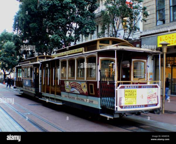 San Francisco Cable Car System World'