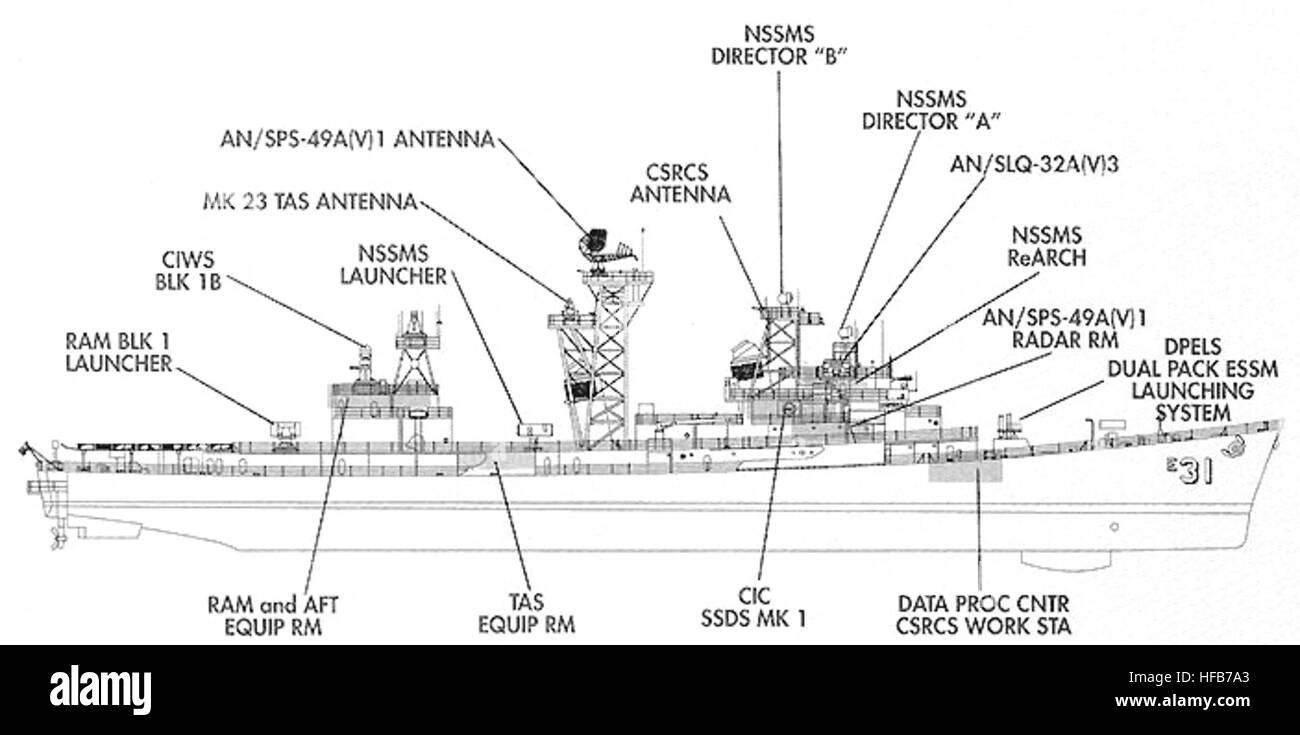 hight resolution of diagram of uss decatur ddg 31 as self defense test ship