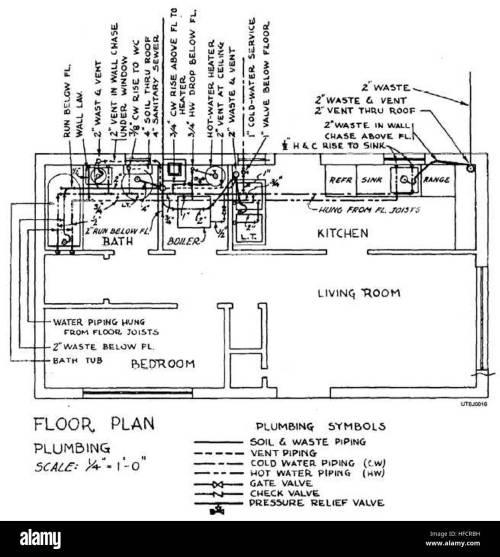small resolution of plumbing diagram