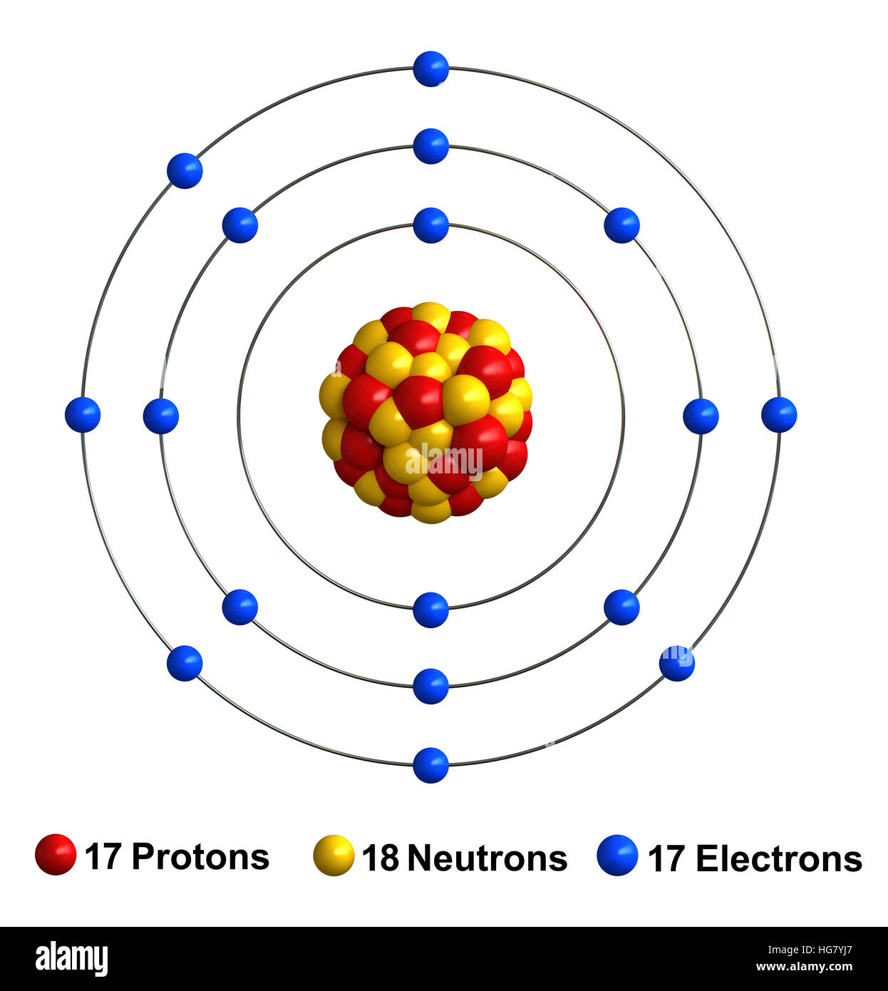 bohr diagram for boron dyna s wiring atomic structure stock photos