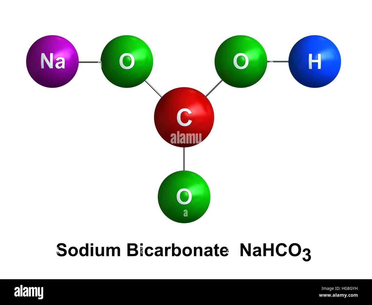 Sodium Carbonate Molecular Picture