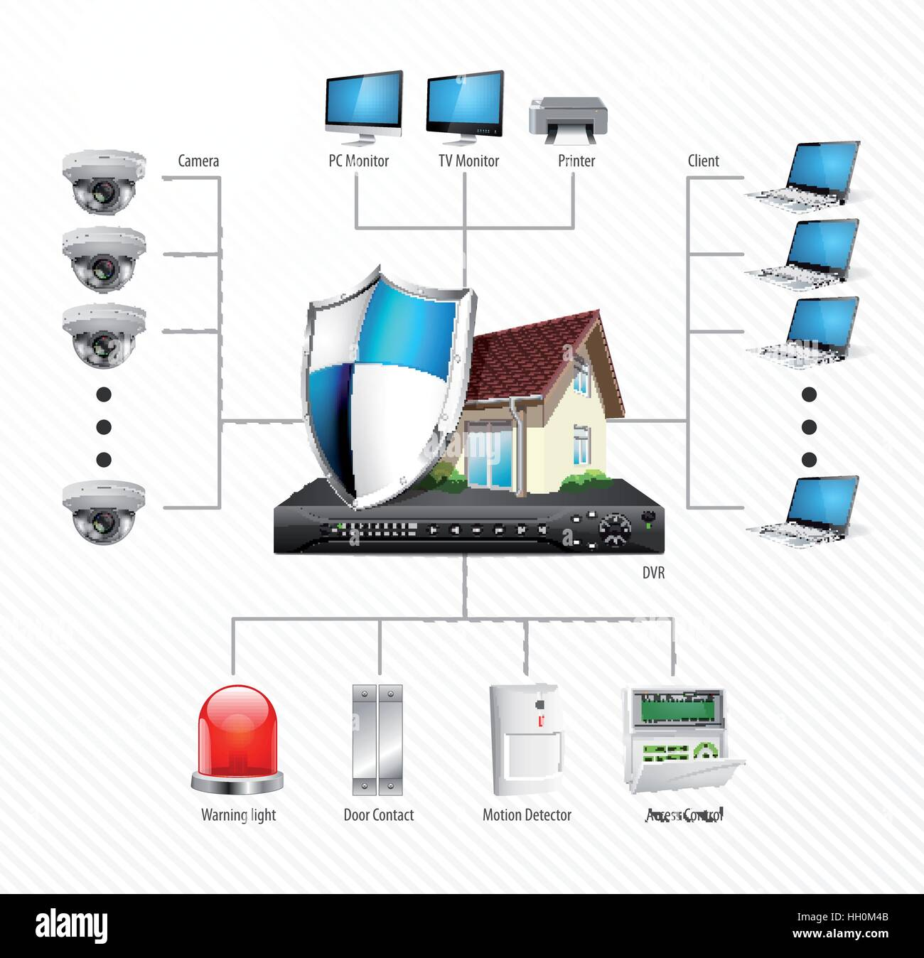 hight resolution of home security system concept motion detector gas sensor cctv camera alarm siren