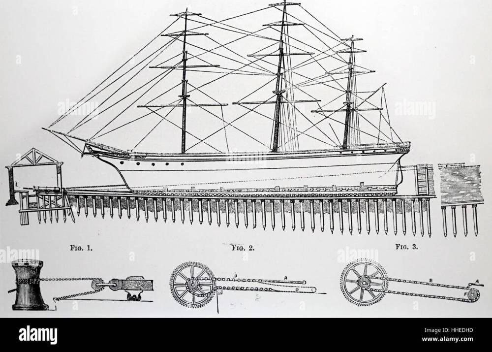 medium resolution of diagram of a special dry dock for hauling up a ship for repairs designed by thomas morton of leith dated 19th century