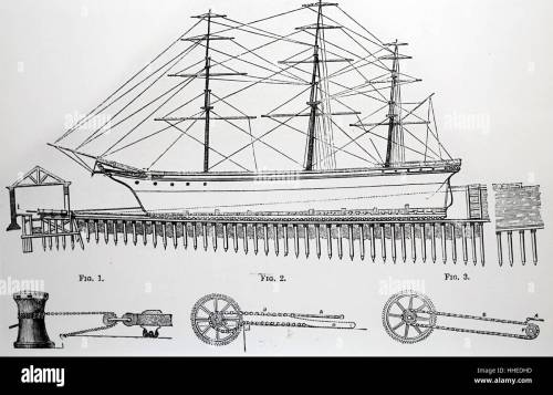 small resolution of diagram of a special dry dock for hauling up a ship for repairs designed by thomas morton of leith dated 19th century