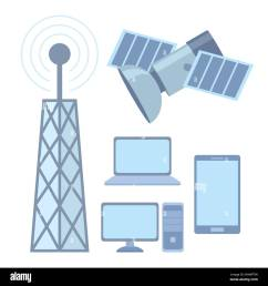 tellecomunication system satellite internet and phone vector illustration [ 1300 x 1390 Pixel ]