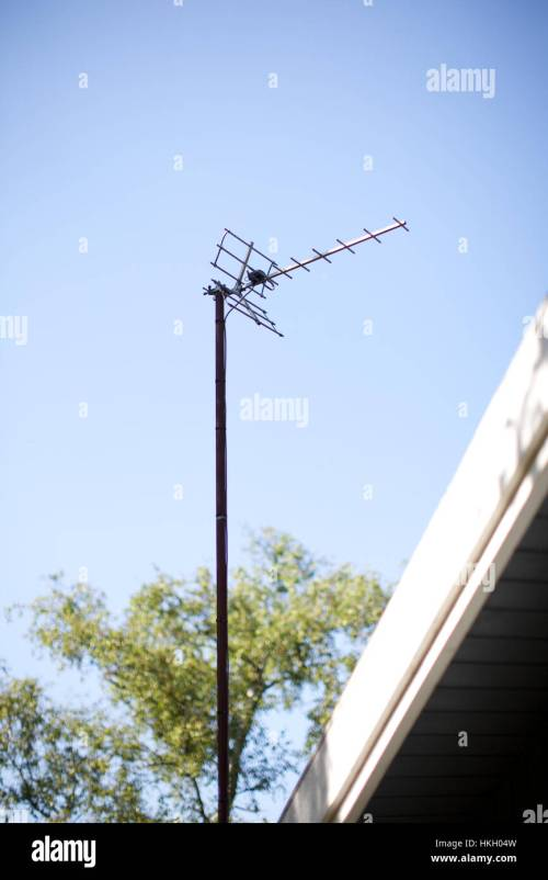 small resolution of old style antenna and blue sky satellite dish signal broadcasting technology