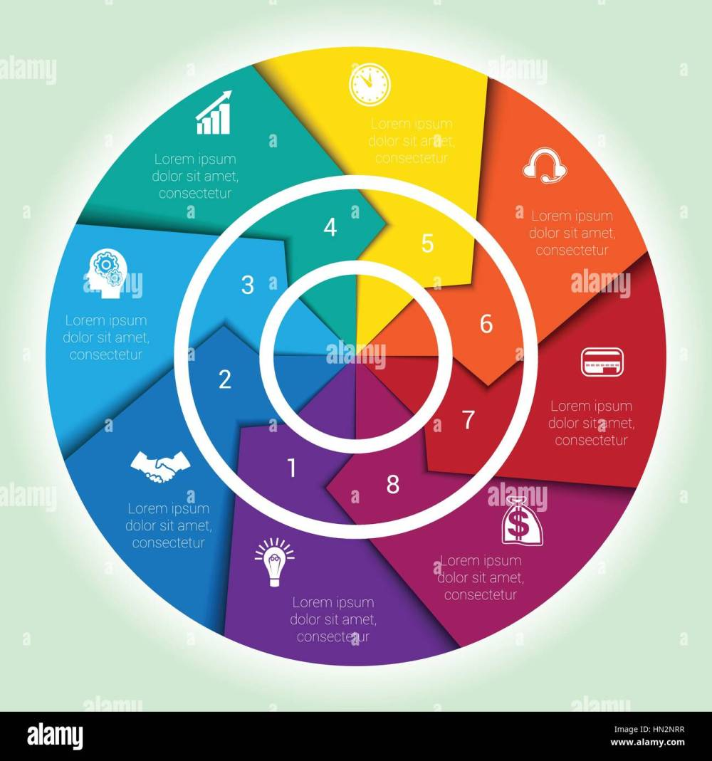 medium resolution of template cyclic diagramme for infographic eight position area chart ring arrows pie chart stock