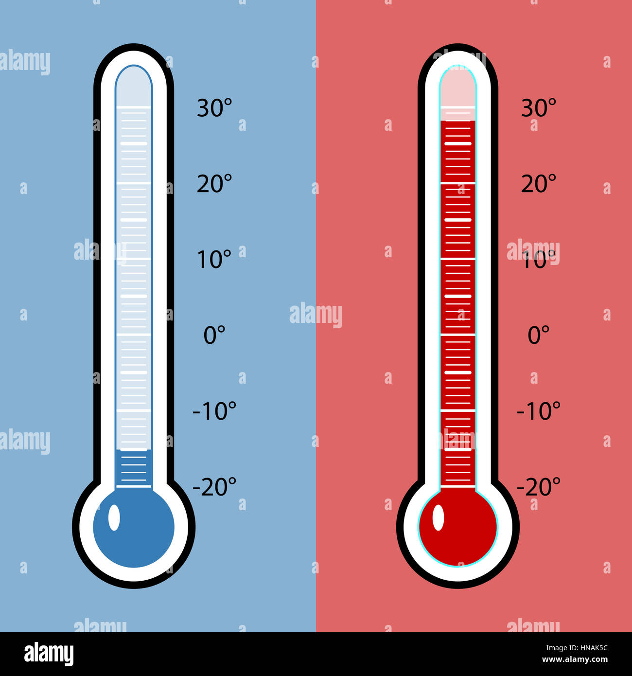 Hot And Cold Temperature Worksheet