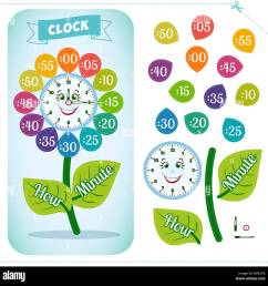 Telling time worksheet for school kids to identify the time. Clock Stock  Vector Image \u0026 Art - Alamy [ 1307 x 1300 Pixel ]