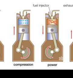 internal combustion engine four stroke cycle in a typical diesel engine [ 1300 x 840 Pixel ]
