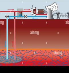 geothermal energy is thermal energy generated and stored in the earth thermal energy is the [ 1300 x 932 Pixel ]