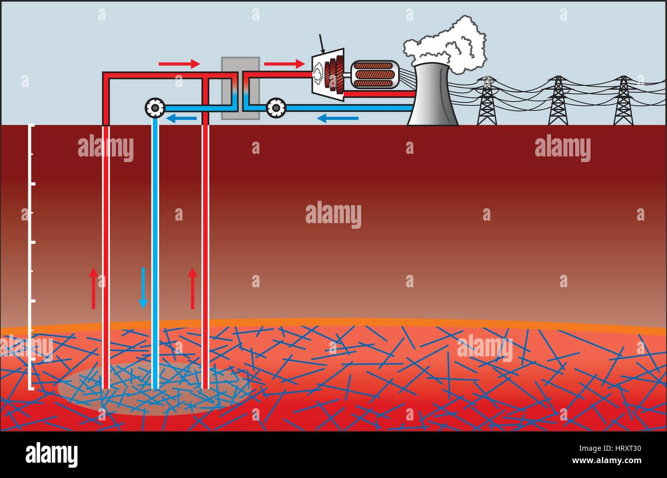 hight resolution of geothermal energy is thermal energy generated and stored in the earth thermal energy is the