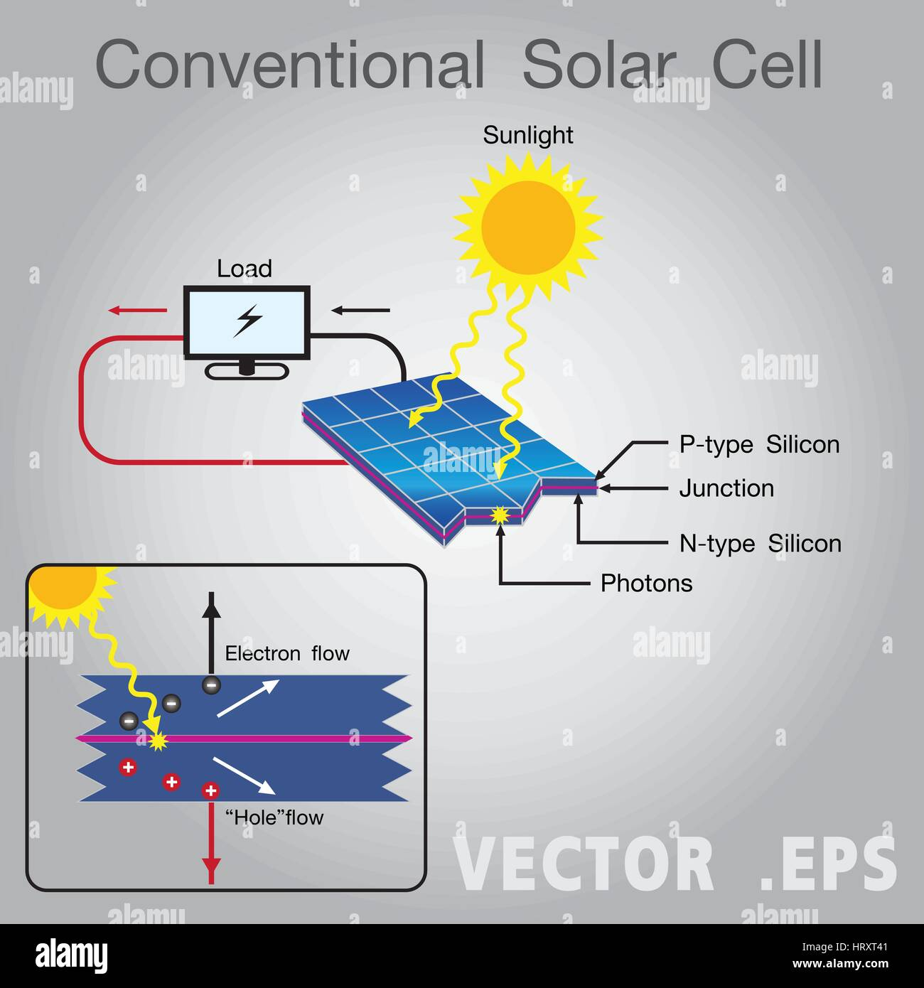 solar cell wiring diagram