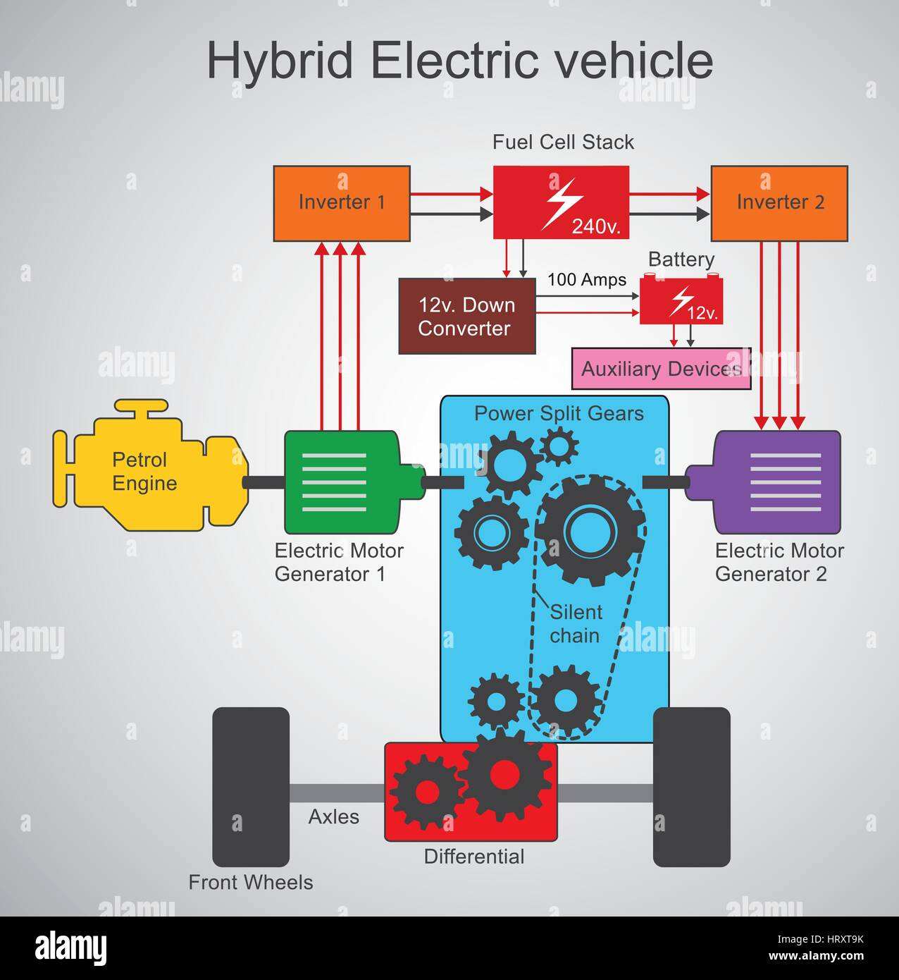 hight resolution of hybrid electric vehicle hybrid electric vehicle hev is a type of hybrid vehicle