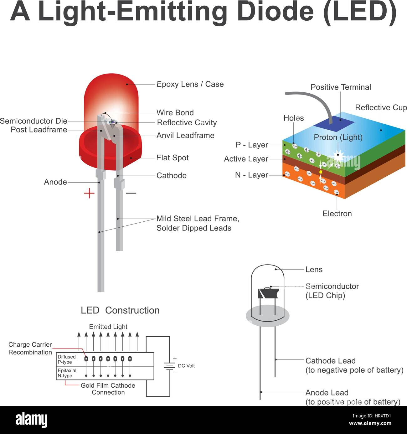 hight resolution of a light emitting diode led is a two lead semiconductor light source electrons are able to recombine with electron holes within the device releasin