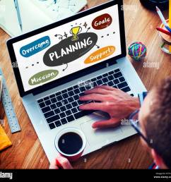 business goals mission word diagram concept stock image [ 1300 x 1241 Pixel ]