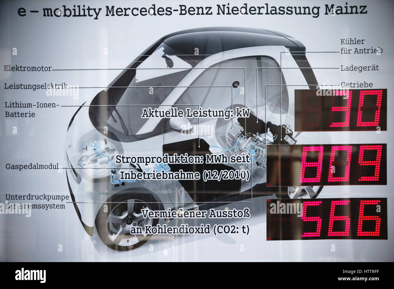 hight resolution of mainz germany march 10 2017 the diagram of a smart automobile with