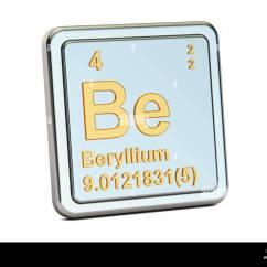 Orbital Diagram For Beryllium Wiring 13 Pin Caravan Socket Atom Stock Photos And Images