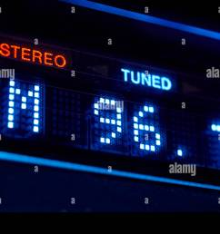 fm tuner radio display stereo digital frequency station tuned horizontal stock image [ 1300 x 956 Pixel ]