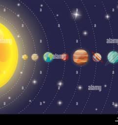 solar system planets sun diagram [ 1300 x 1042 Pixel ]