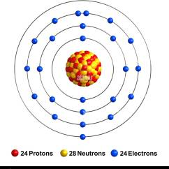 Diagram Of An Atom Element Yamaha Outboard Protons Neutrons Stock Photos And