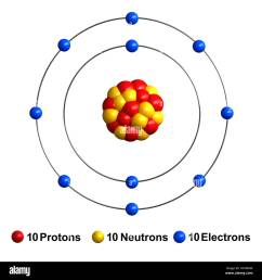 3d render of atom structure of neon isolated over white background protons are represented as red spheres neutron as yellow spheres electrons as blu [ 1300 x 1377 Pixel ]