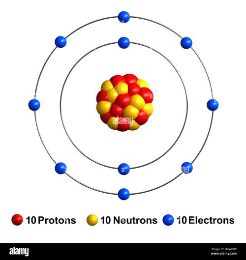 small resolution of 3d render of atom structure of neon isolated over white background protons are represented as red spheres neutron as yellow spheres electrons as blu