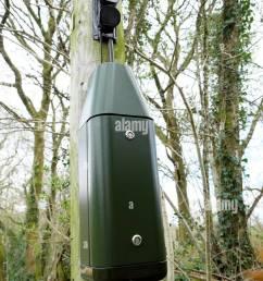 bt green box installed on a telegraph pole in rural uk kathy dewitt [ 866 x 1390 Pixel ]
