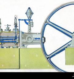 single cylinder steam engine paper model c1908 stock image [ 1300 x 1038 Pixel ]